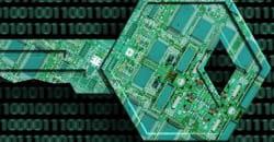 Açık Anahtar Kriptografisi